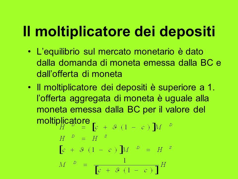 Il moltiplicatore dei depositi