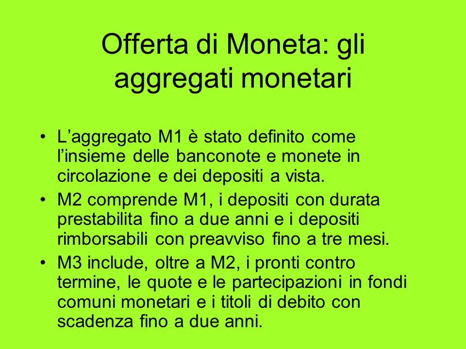 Offerta di Moneta: gli aggregati monetari