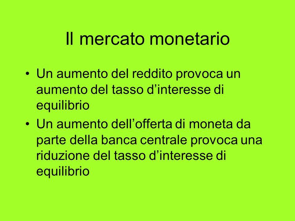 Il mercato monetario Un aumento del reddito provoca un aumento del tasso d'interesse di equilibrio.