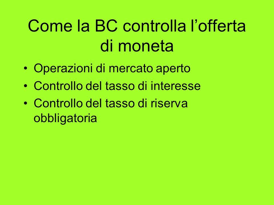 Come la BC controlla l'offerta di moneta