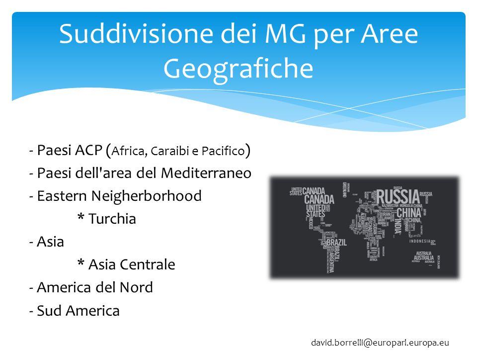Suddivisione dei MG per Aree Geografiche