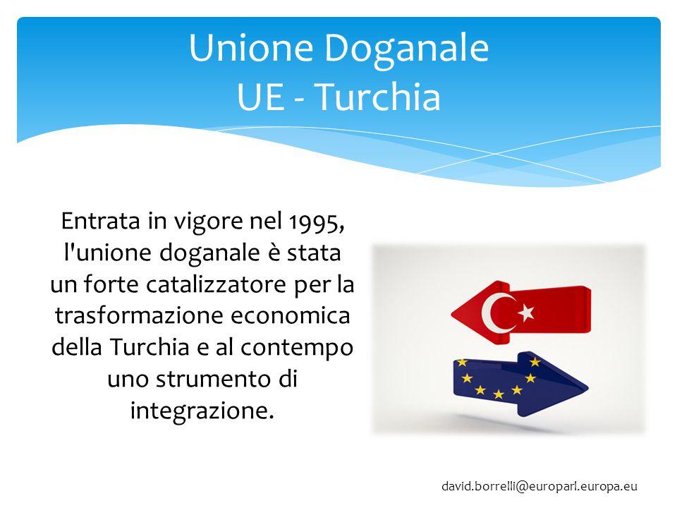 Unione Doganale UE - Turchia