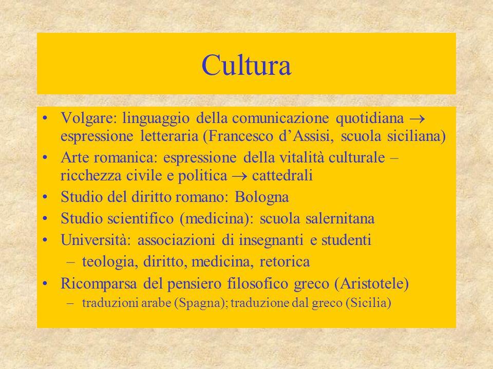Cultura Volgare: linguaggio della comunicazione quotidiana  espressione letteraria (Francesco d'Assisi, scuola siciliana)