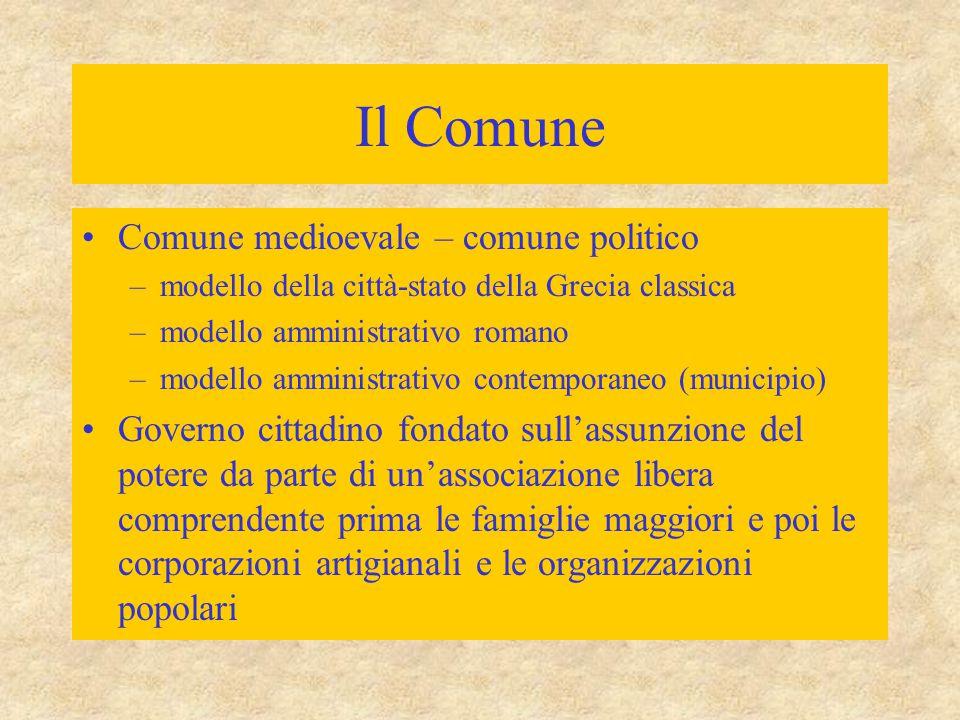 Il Comune Comune medioevale – comune politico