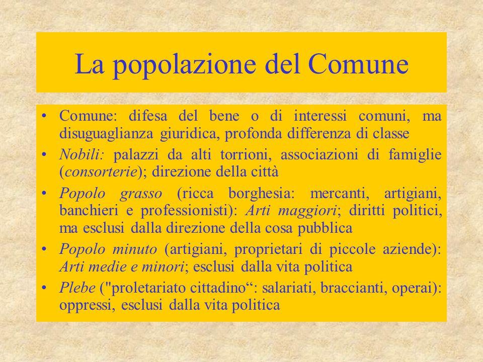 La popolazione del Comune