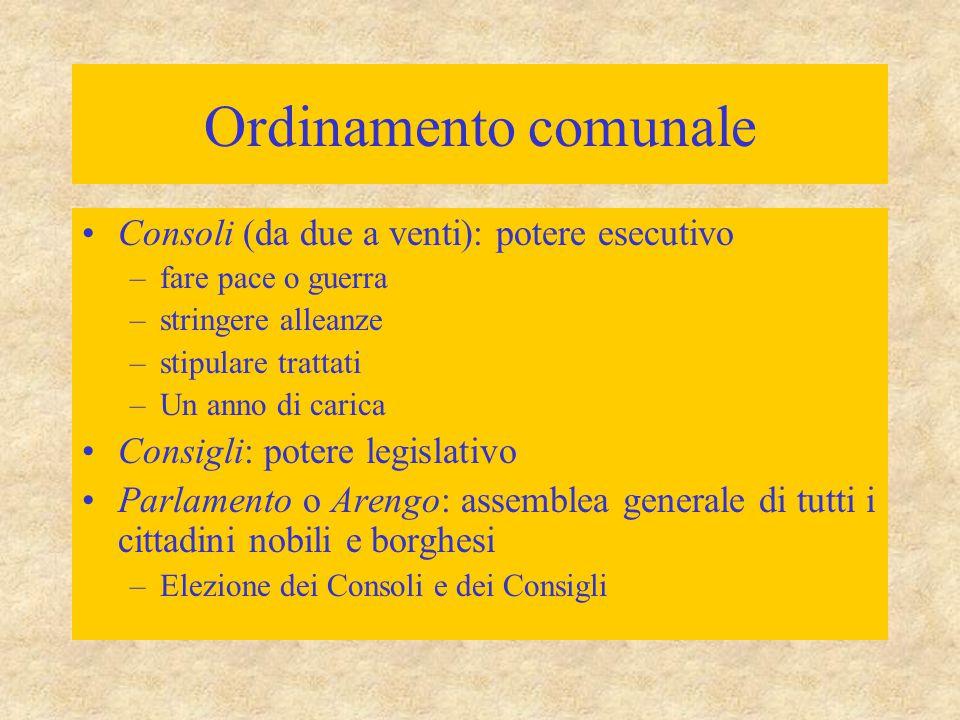 Ordinamento comunale Consoli (da due a venti): potere esecutivo