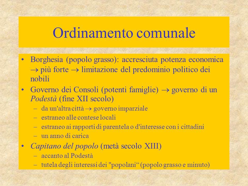 Ordinamento comunale Borghesia (popolo grasso): accresciuta potenza economica  più forte  limitazione del predominio politico dei nobili.