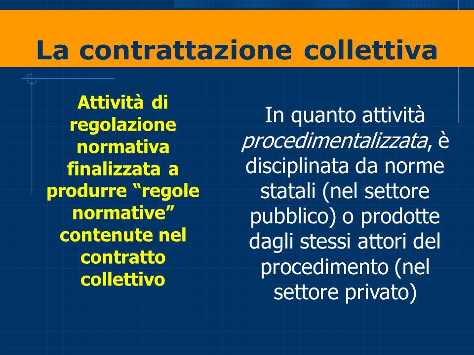 La contrattazione collettiva