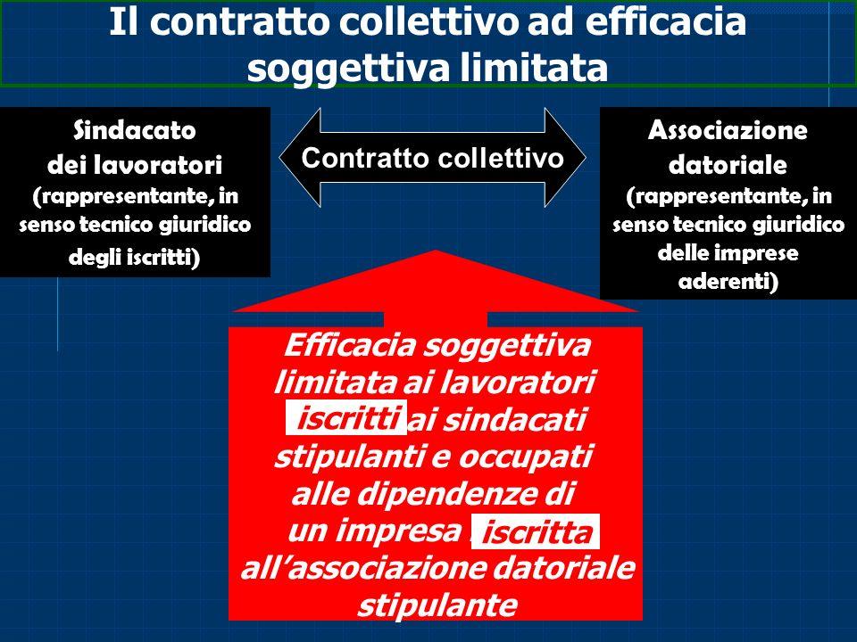 Il contratto collettivo ad efficacia soggettiva limitata