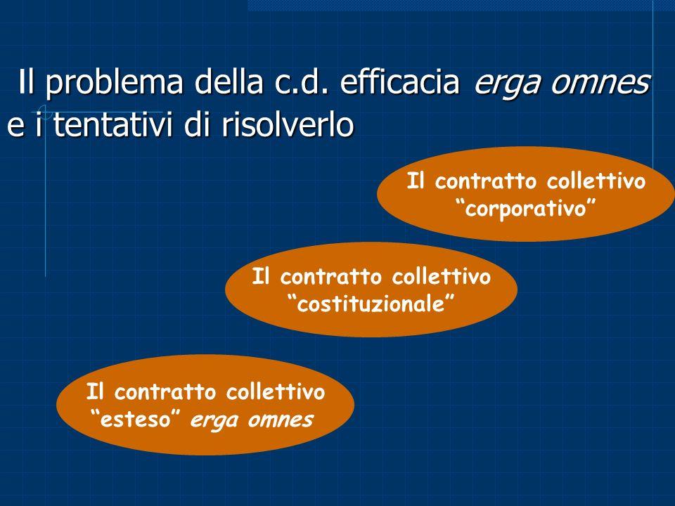 Diritto del lavoro Il problema della c.d. efficacia erga omnes e i tentativi di risolverlo. Il contratto collettivo.