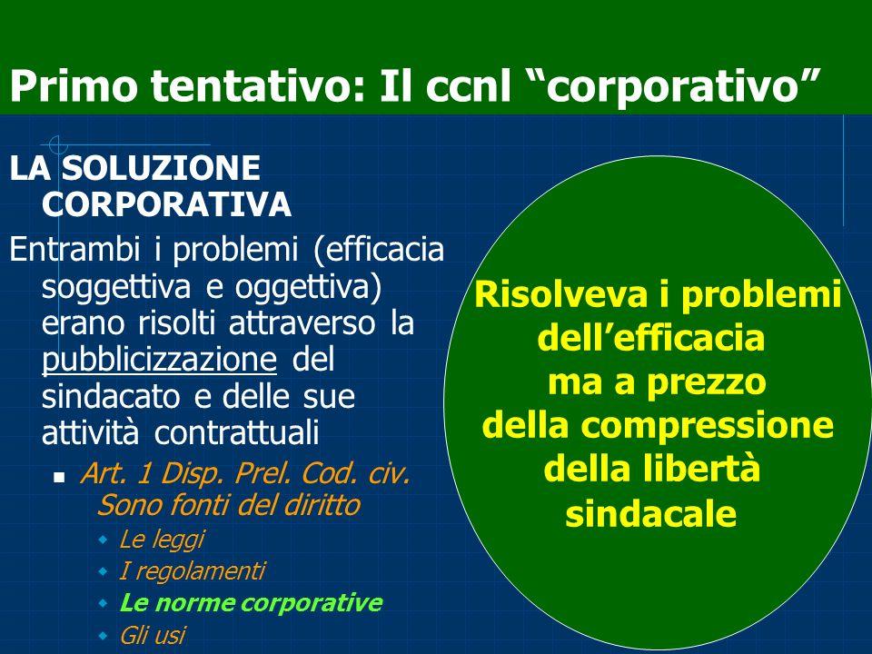 Primo tentativo: Il ccnl corporativo