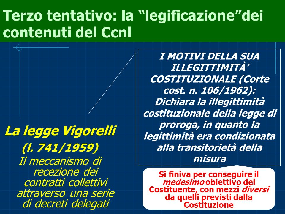 Terzo tentativo: la legificazione dei contenuti del Ccnl