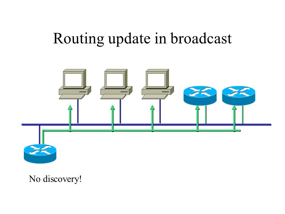 Routing update in broadcast
