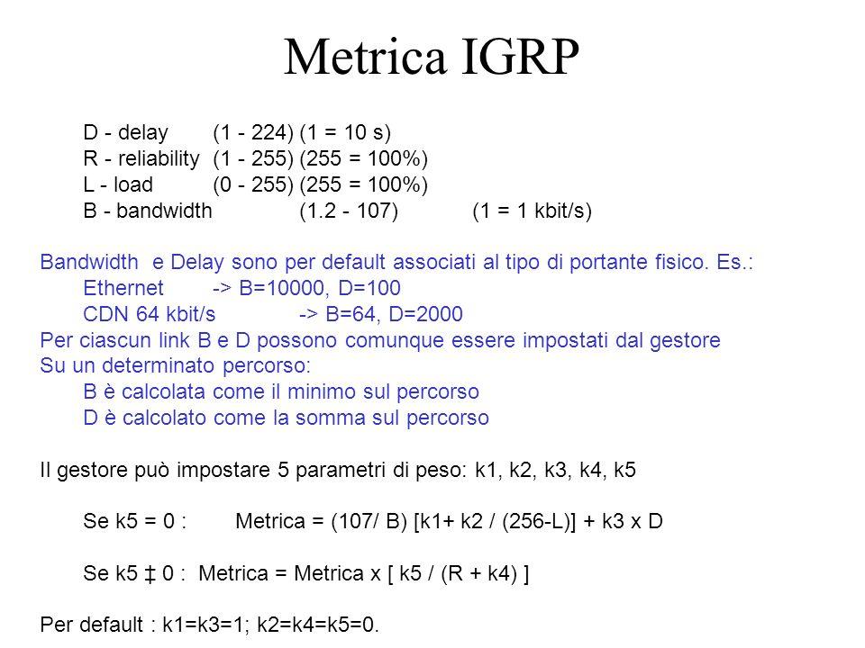 Metrica IGRP D - delay (1 - 224) (1 = 10 s)