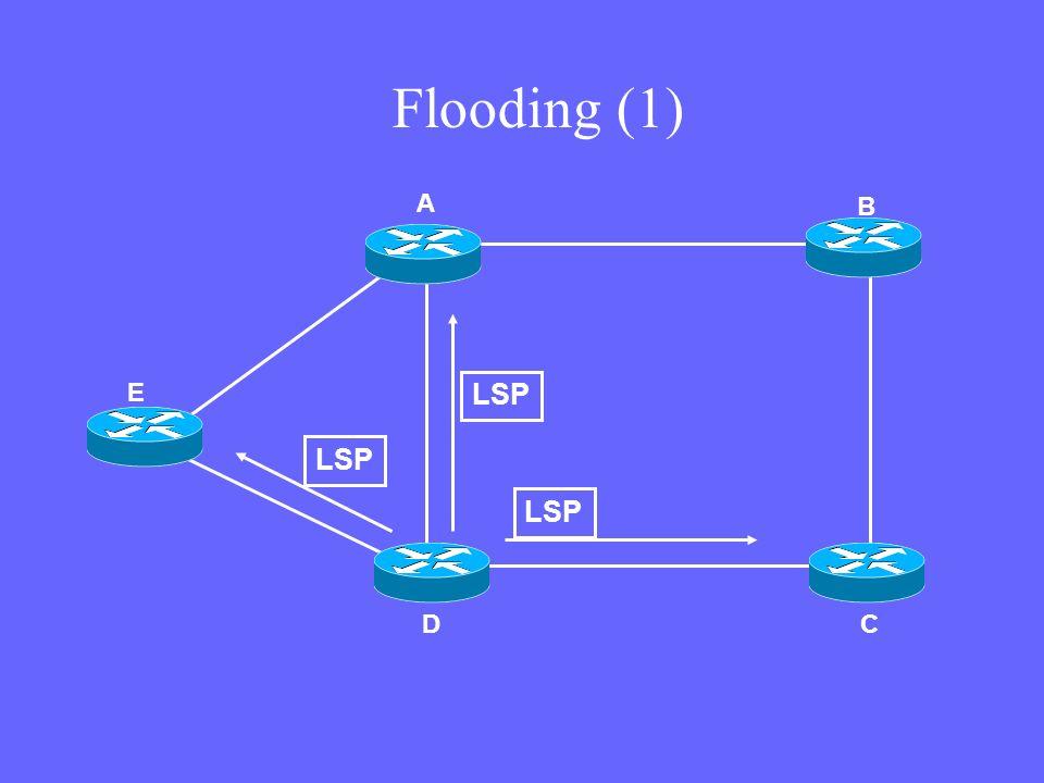 Flooding (1) LSP LSP LSP A B E D C