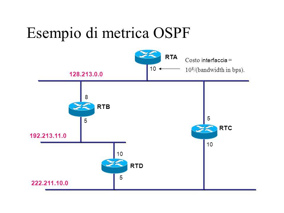 Esempio di metrica OSPF