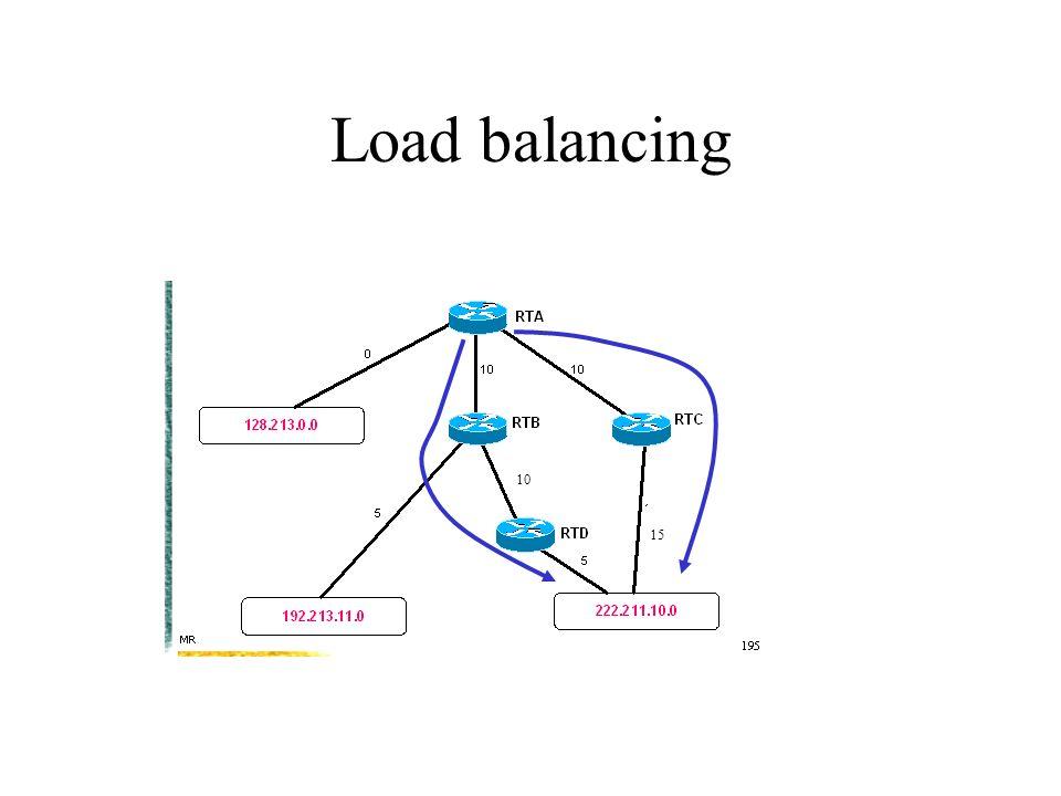 Load balancing 10.