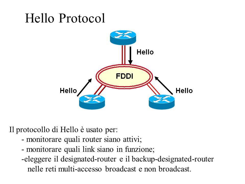 Hello Protocol Il protocollo di Hello è usato per: