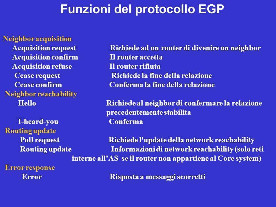 Funzioni del protocollo EGP