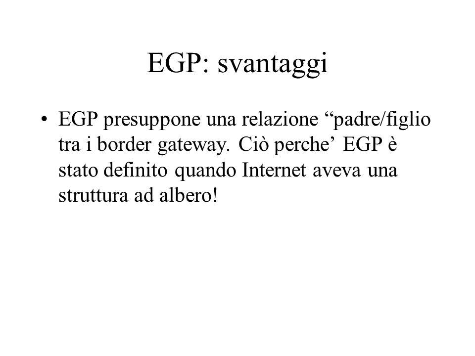 EGP: svantaggi