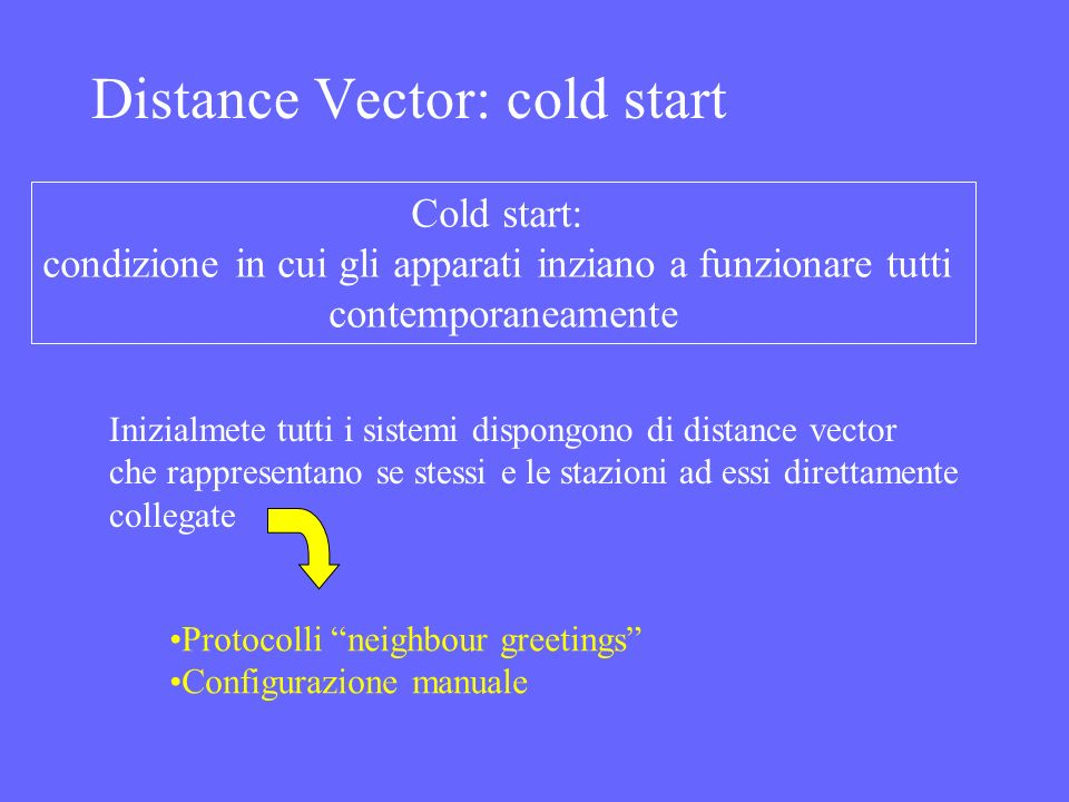 Distance Vector: cold start