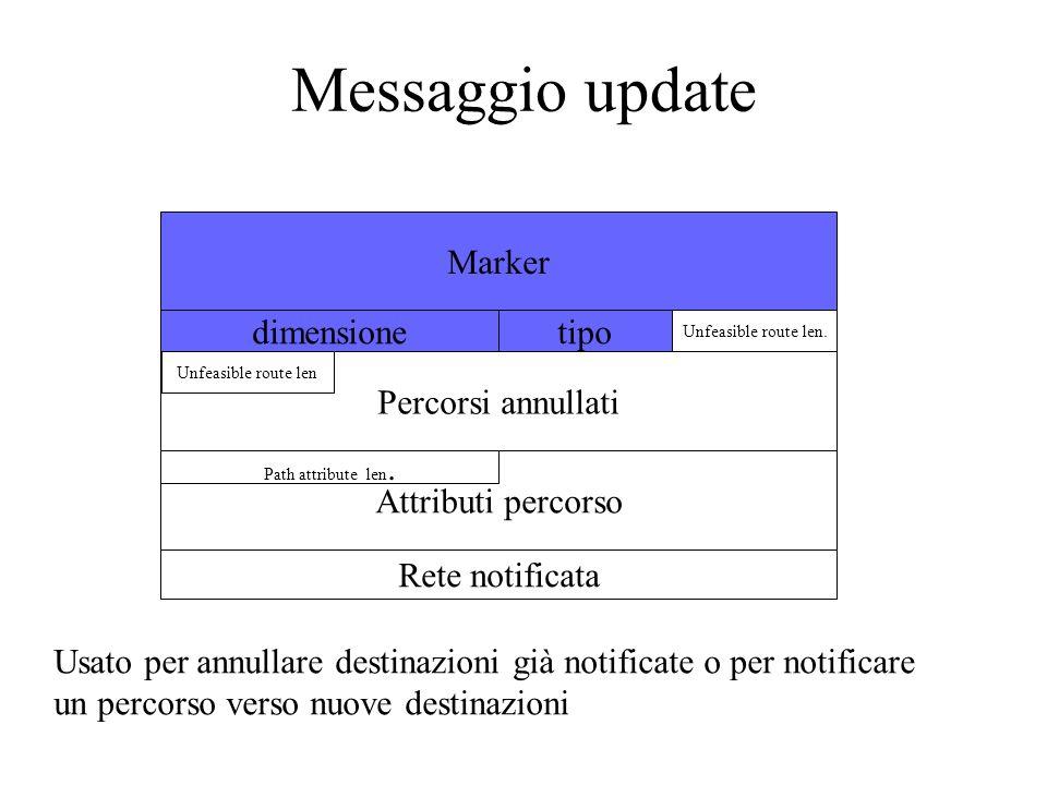 Messaggio update Marker dimensione tipo Percorsi annullati