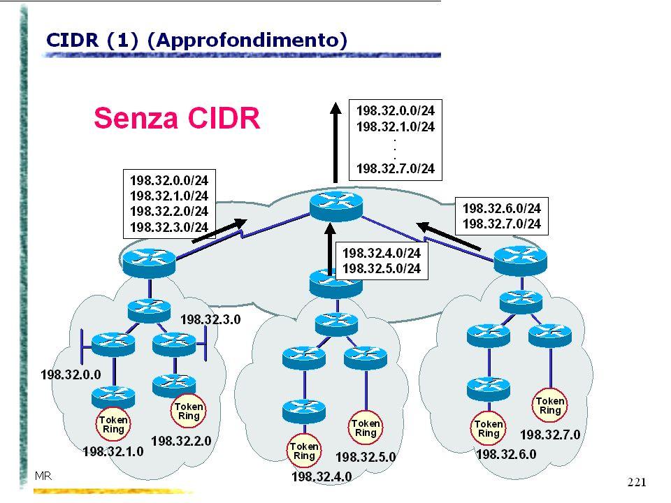 Il Class Less interDomain Routing (CIDR) è una modalità di propagazione dell'informazione di raggiungibilità, quindi di annuncio delle reti IP, con trasporto di indirizzo IP e di maschera. Il CIDR è specificato in RFC 1517, RFC 1581, RFC 1519 e RFC 1520. CIDR supporta due importanti caratteristiche che hanno portato grossi benefici al sistema di routing di Internet:
