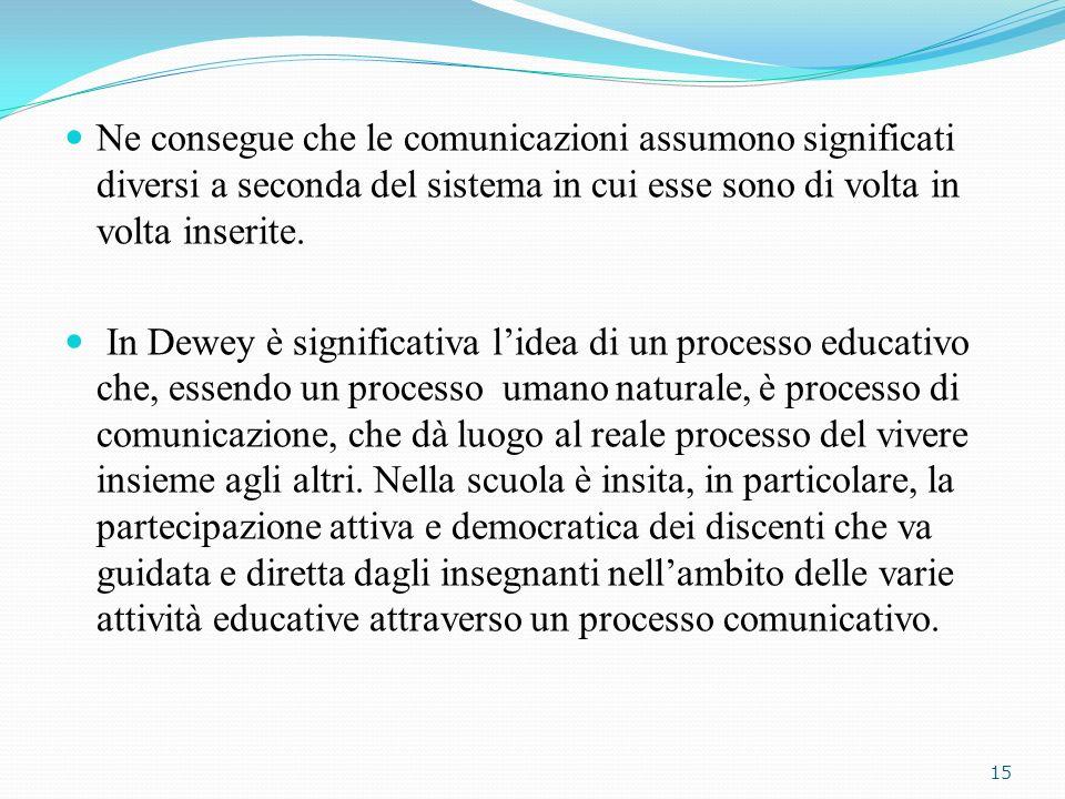 Ne consegue che le comunicazioni assumono significati diversi a seconda del sistema in cui esse sono di volta in volta inserite.