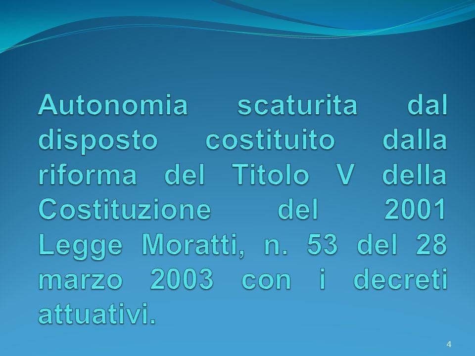 Autonomia scaturita dal disposto costituito dalla riforma del Titolo V della Costituzione del 2001 Legge Moratti, n.