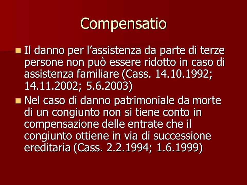 Compensatio