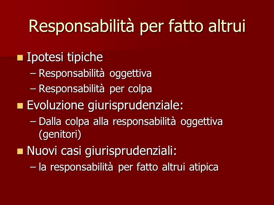 Responsabilità per fatto altrui