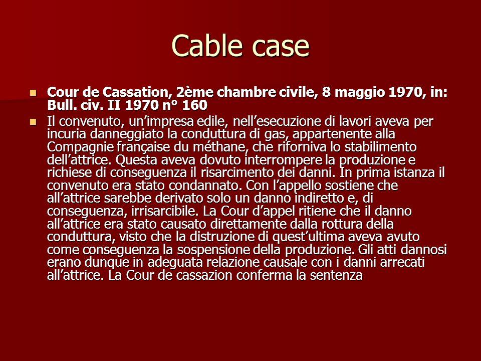 Cable case Cour de Cassation, 2ème chambre civile, 8 maggio 1970, in: Bull. civ. II 1970 n° 160.