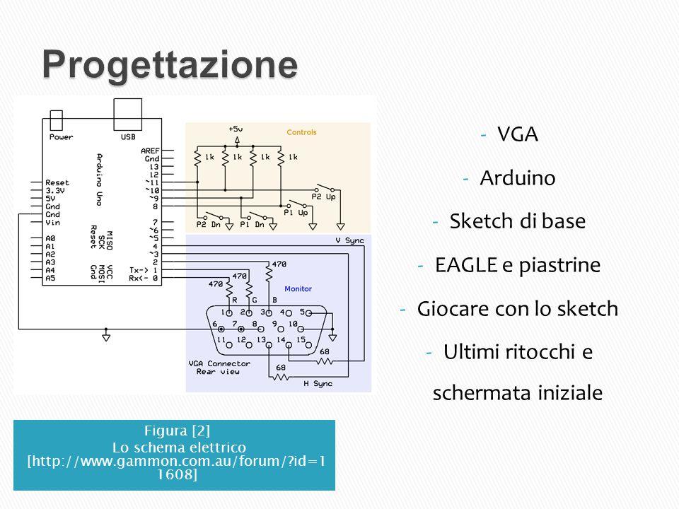 Progettazione VGA Arduino Sketch di base EAGLE e piastrine