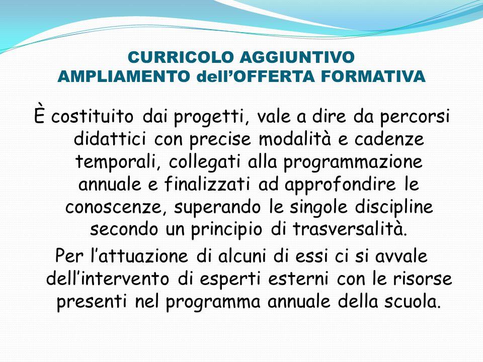 CURRICOLO AGGIUNTIVO AMPLIAMENTO dell'OFFERTA FORMATIVA