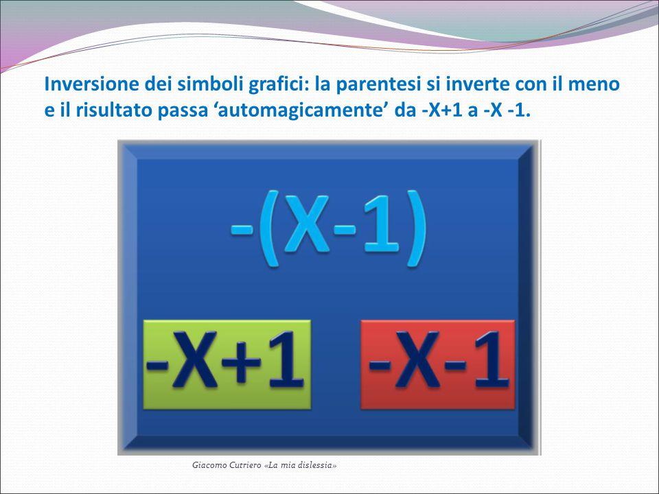 Inversione dei simboli grafici: la parentesi si inverte con il meno e il risultato passa 'automagicamente' da -X+1 a -X -1.