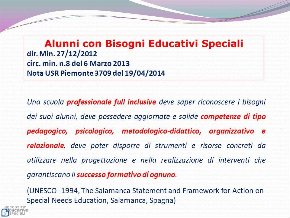 Alunni con Bisogni Educativi Speciali