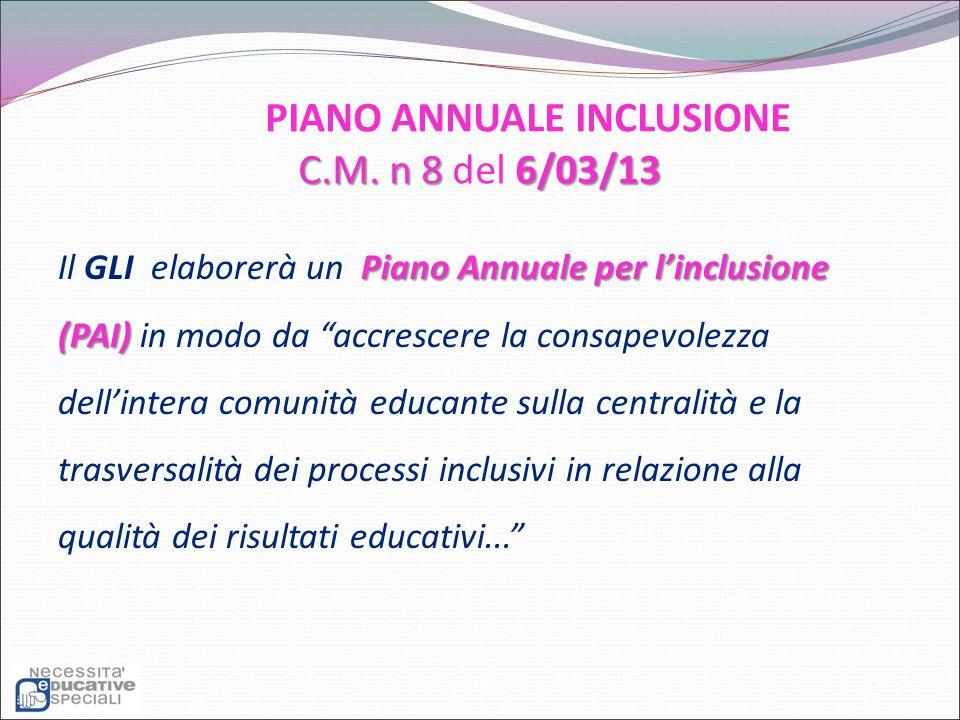 PIANO ANNUALE INCLUSIONE C.M. n 8 del 6/03/13