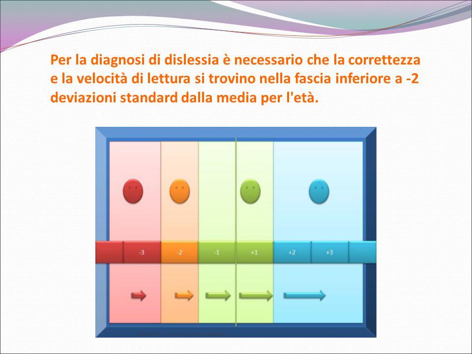 Per la diagnosi di dislessia è necessario che la correttezza e la velocità di lettura si trovino nella fascia inferiore a -2 deviazioni standard dalla media per l età.