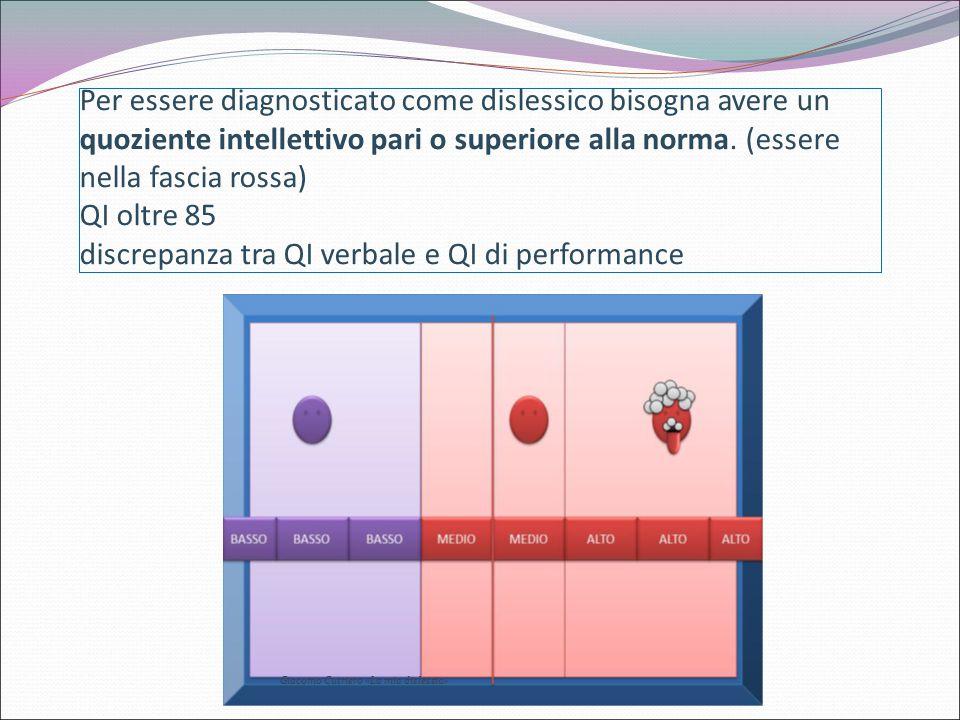 Per essere diagnosticato come dislessico bisogna avere un quoziente intellettivo pari o superiore alla norma. (essere nella fascia rossa) QI oltre 85 discrepanza tra QI verbale e QI di performance