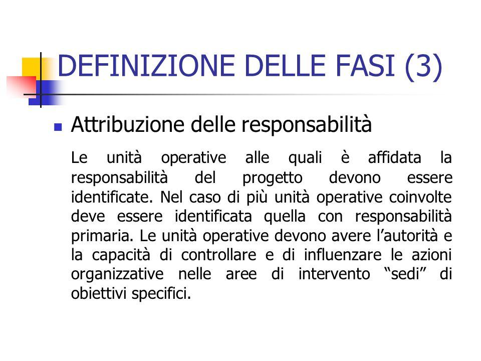DEFINIZIONE DELLE FASI (3)