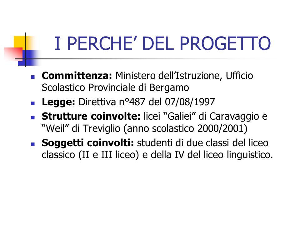 I PERCHE' DEL PROGETTO Committenza: Ministero dell'Istruzione, Ufficio Scolastico Provinciale di Bergamo.