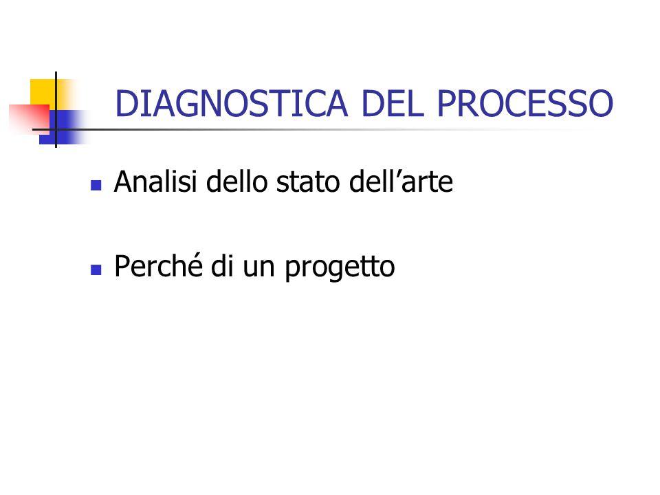 DIAGNOSTICA DEL PROCESSO