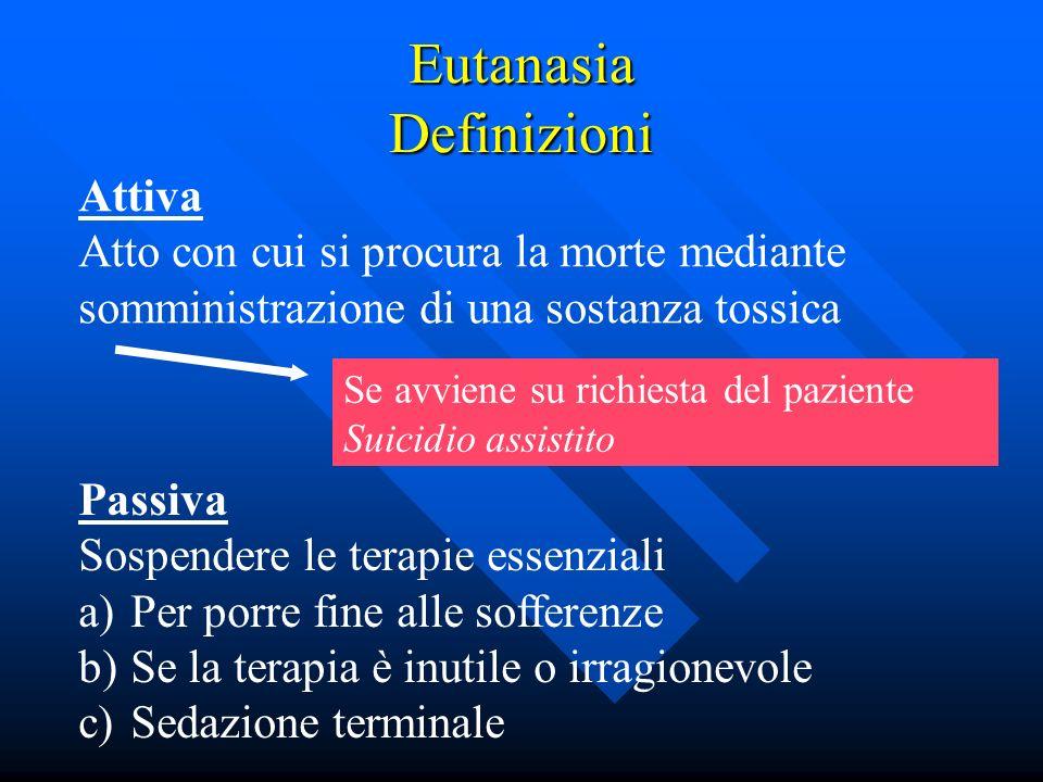 Eutanasia Definizioni