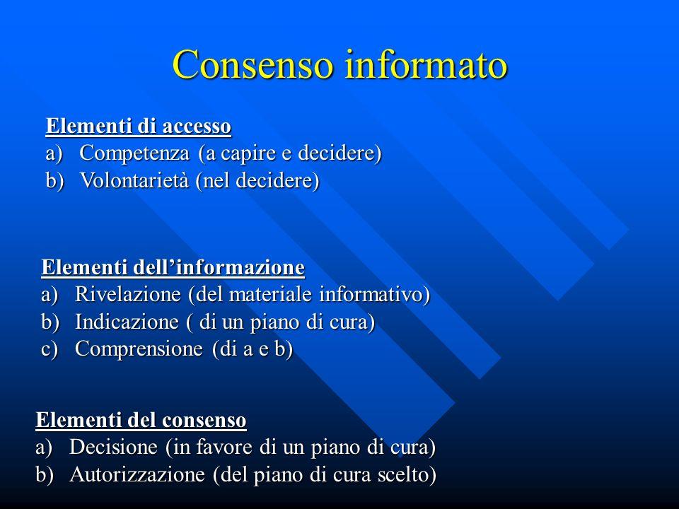 Consenso informato Elementi di accesso