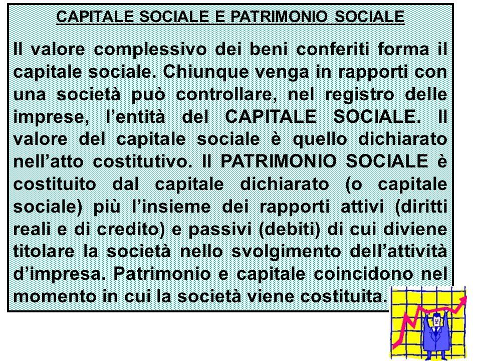 CAPITALE SOCIALE E PATRIMONIO SOCIALE