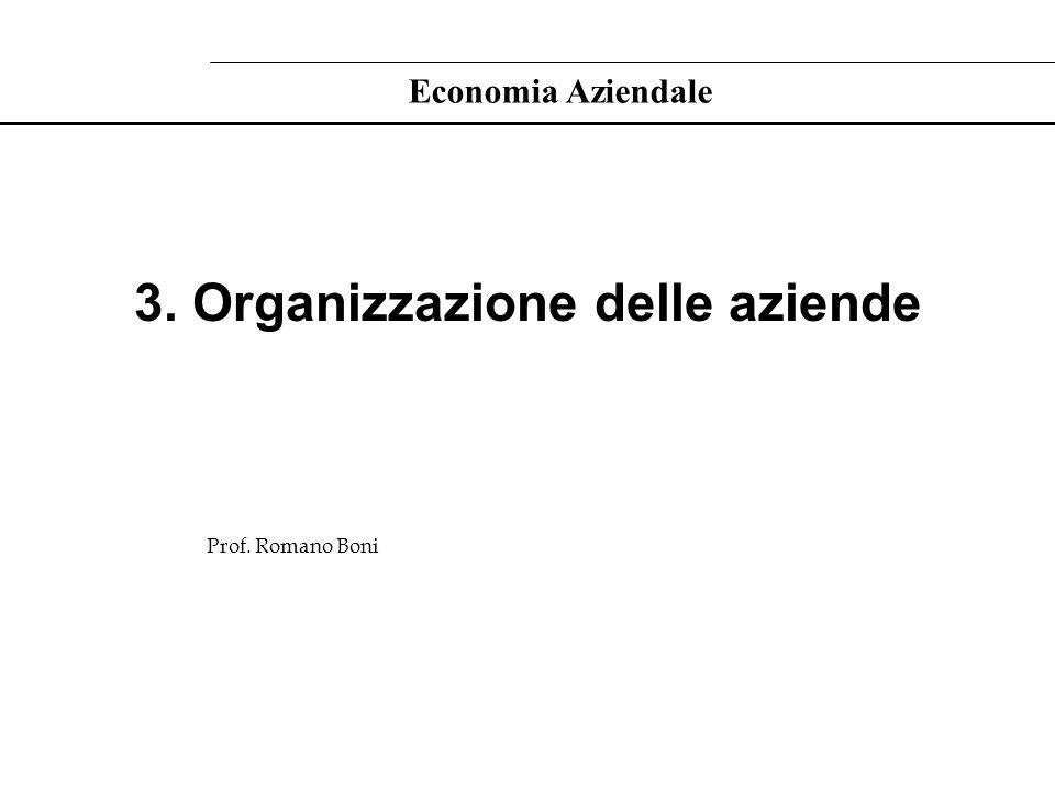 3. Organizzazione delle aziende