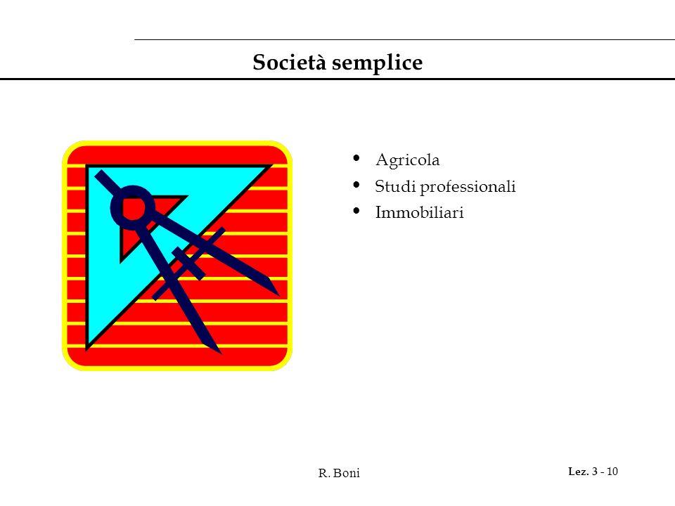 Società semplice Agricola Studi professionali Immobiliari R. Boni