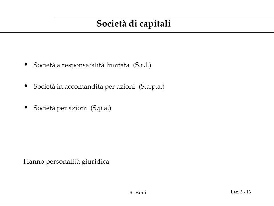 Società di capitali Società a responsabilità limitata (S.r.l.)