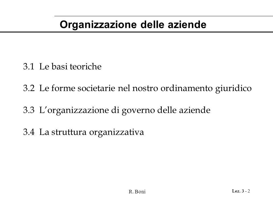 Organizzazione delle aziende