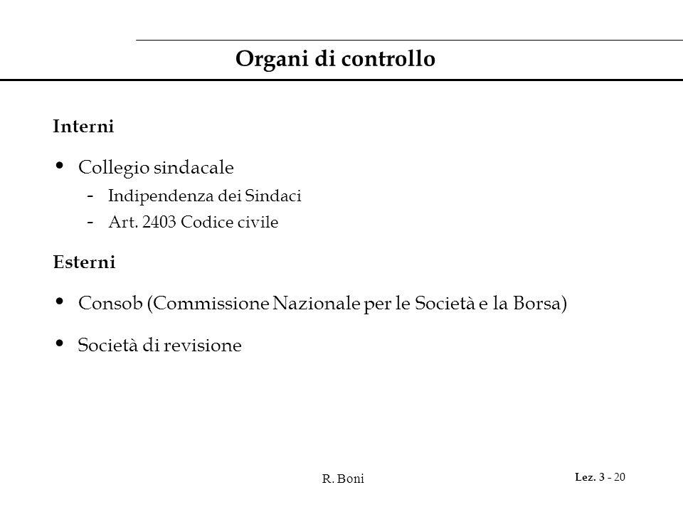 Organi di controllo Interni Collegio sindacale Esterni